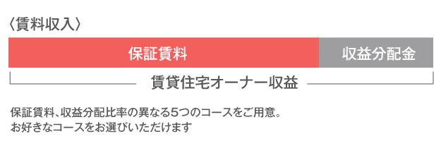 chokihosyo_hyo02