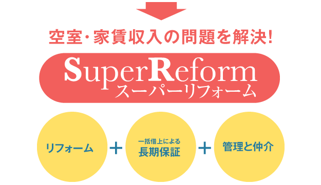 superreform
